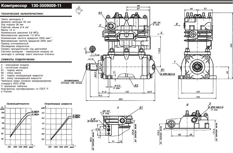 Ремонт <b>компрессора</b>