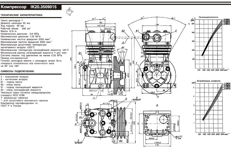 двигатель икарус описание